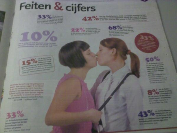 @pptimp speciaal voor jou geselecteerd deze ochtend: trivia en kissing girls.