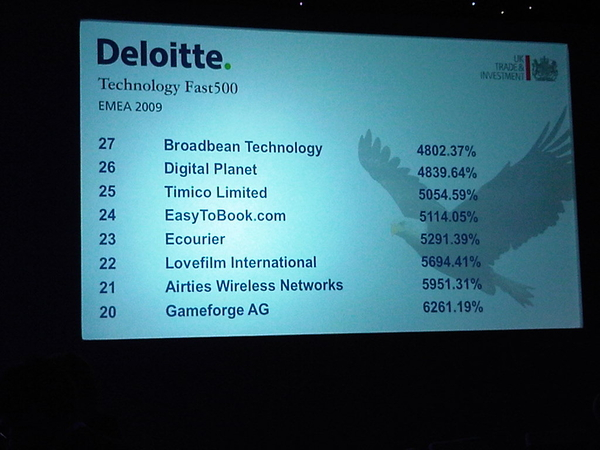 Deloitte #fast500emea spot 25 for @easytobook congrats to all our colleagues!