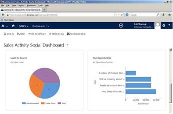 Social Activity Sales Dashboard