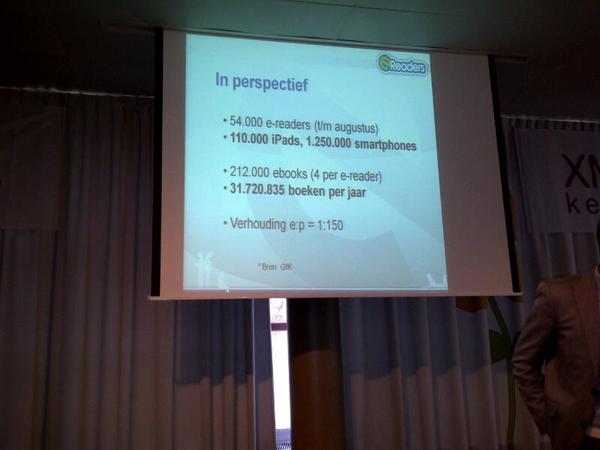 @wdejager nu 54k ereaders een 120k ipads in nl, 220k ebooks (4/ereader) versus 21M papieren boeken dus 0.7%