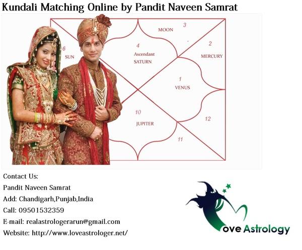 Kundali match making by name