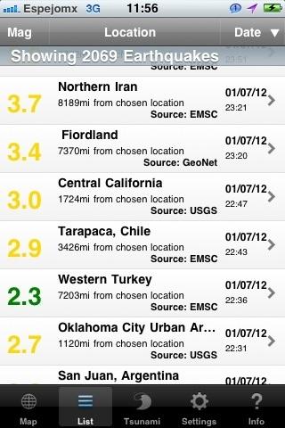 Ayer tembló en Fiordland Nueva Zelanda, California y Chile los mismos que dije que pasarían.