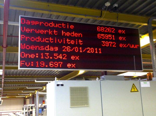CB levering vandaag dashboard 68k+20k fast mover naar+ boekhandel, 13k naar consument. Productiviteit 3660/uur.