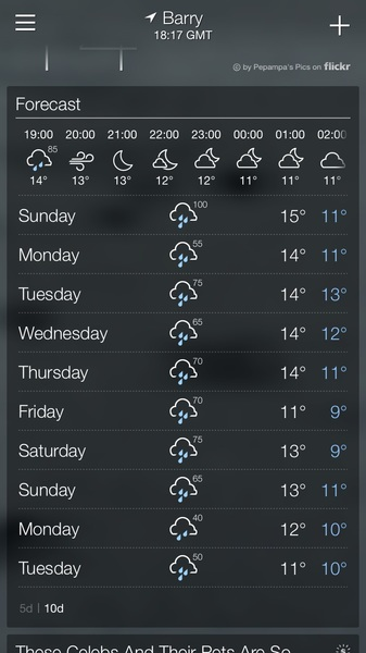 10 day forecast looks pretty consistent #wet #Wales