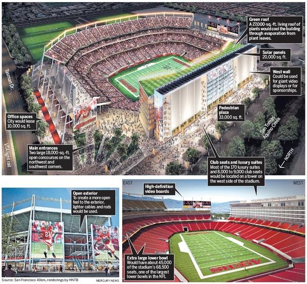 Asi seria el nuevo estadio de los 49ers