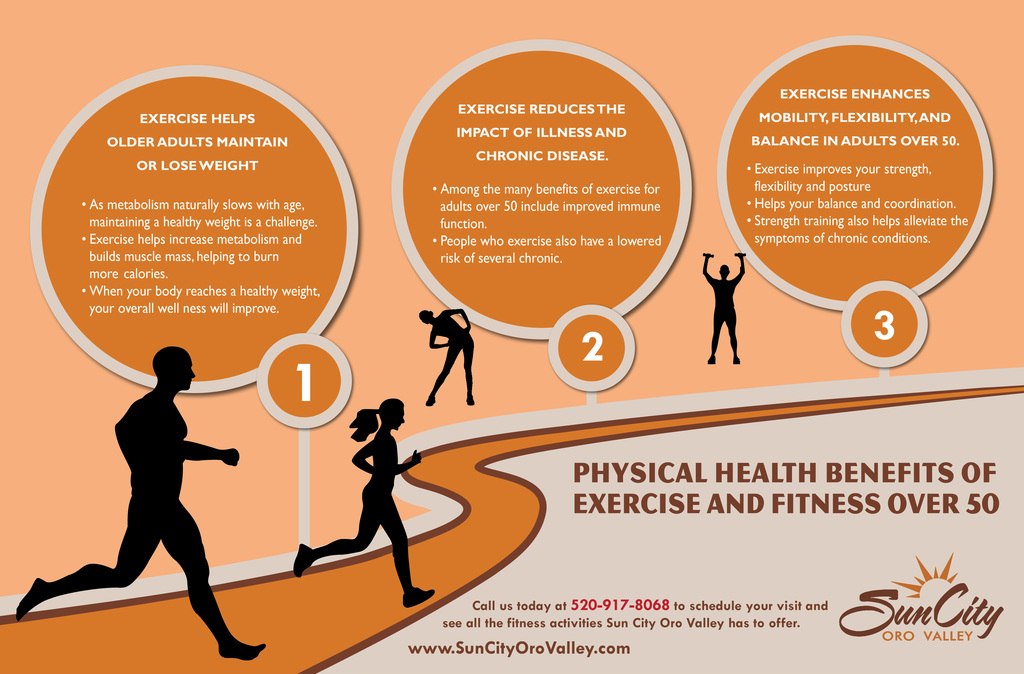 essay on exercise and fitness Find long and short essay on health and fitness for kids and students the maintenance of health and fitness requires regular physical exercise with balanced diet.
